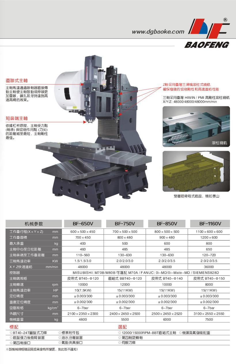 750V立式三轴线轨高速高精密加工中心